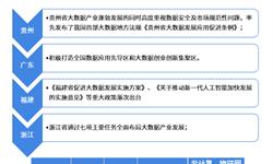 前瞻产业研究院:2018年中国大赌博网站大全注册送28产业园区综合发展实力榜单TOP10