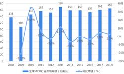 2018年MCU行业市场现状与发展前景分析 物联网等创新应用驱动MCU需求上升【组图】