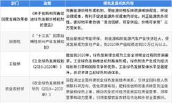 前瞻产业研究院:2018年中国林业产业园区综合发展实力榜单TOP15