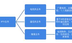 2018中国IPTV产业市场现状及发展趋势分析 用户数量突破1.5亿人,收视渗透率达33.56%【组图】