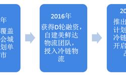 2018年中国独角兽企业成长趋势解读之——美菜网:四大核心优势构筑美菜护城河