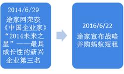 2018年中国独角兽企业成长趋势解读之——途家网:最大<em>民</em><em>宿</em>流量入口
