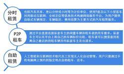 2018年中国汽车租赁行业发展现状及市场趋势分析 未来市场规模有望超过2000亿元【组图】