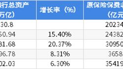 2018年中国金融信息化行业市场现状和发展趋势分析 金融信息化行业飞速发展,但仍面临较多挑战【组图】