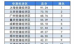 十张图带你看2018年临空经济示范区竞争力TOP3 上海远超北京 稳居榜首