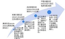 2018年中国独角兽企业成长趋势解读之——小红书: 凸显内容价值,保持不断进化态势