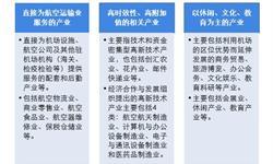 2018年中国<em>临空</em><em>经济</em>发展现状及趋势分析 政策与资本加持 未来将迎来大发展【组图】