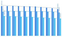 明星卫视广告招商缩水75%  十张图了解2018年传统电视媒体发展现状与趋势