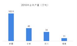 """2018年中国工业硅冶炼行业市场现状和发展趋势分析 新疆作为""""中国工业硅谷""""的发展机遇与挑战并存【组图】"""