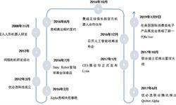 2018年中国独角兽企业成长趋势解读之——优必选  瞄准服务机器人布千亿棋局