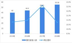 2018年中国旅游业市场现状与发展趋势分析  交通基础设施不断完善助力行业发展【组图】