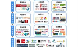 预见2019:《2019年中国电影产业全景图谱》