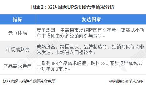 图表2:发达国家UPS市场竞争情况分析