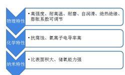 2018年中国氧化锆行业发展现状和市场新葡萄京娱乐场手机版  行业应用范围十分广泛 【组图】