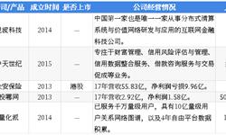 2018年中国湖畔大学学员所在行业解读之——互联网金融:监管收紧,行业发展遭到重创