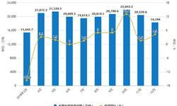 2018年全年中国<em>水泥</em>行业市场分析:产量突破20亿吨