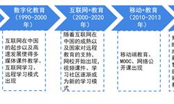 2018年中国<em>在线教育</em>行业发展概况与市场趋势 三大因素驱动行业千亿规模【组图】