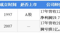 2018年中国湖畔大学学员所在行业解读之——梯媒:梯媒<em>广告</em>优势突出,差异化竞争共享市场红利