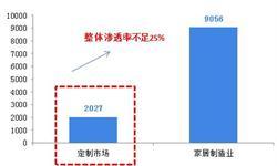 2018年中国定制家具行业市场概况和发展前景