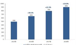 2018年中国生物质能发电行业市场现状与发展前景 2020年行业装机量将达2334万千瓦【组图】