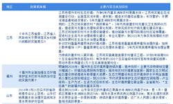 2018中国各省市<em>黑</em><em>臭</em><em>水体</em><em>治理</em>行业市场现状及发展趋势分析 2020年成关键节点 吉林、北京<em>治理</em>成果显著【组图】