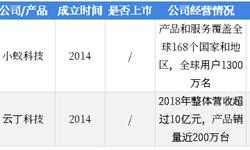 2018年中国湖畔大学学员所在行业解读之——?#24067;河布?#21457;展已进入物联网时代,智能产品全面开花