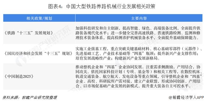 图表4:中国大型铁路养路机械行业发展相关政策