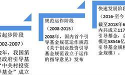 2018年中国政府<em>引导</em><em>基金</em>行业市场现状与发展前景分析 行业进入快速发展阶段【组图】