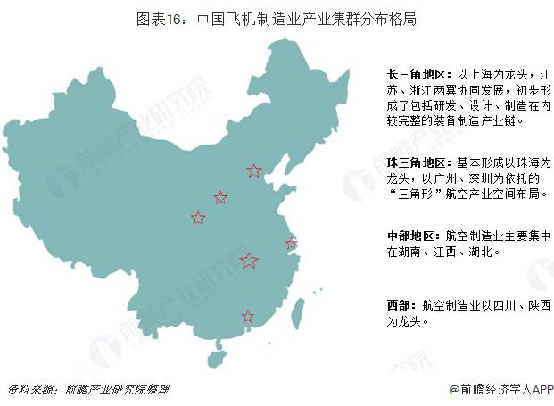 图表16:中国飞机制造业产业集群分布格局