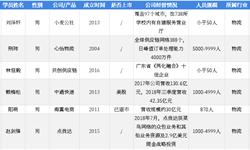 2018年中国湖畔大学学员所在行业解读之——物流:行业运行良好,降本增效成果明显