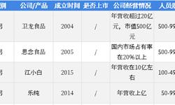 2018年中国湖畔大学学员所在行业解读之——食品饮料:品牌年轻化已是大势所趋