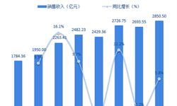 2018年<em>电力变压器</em>行业主要产品市场概况与发展趋势分析  超高压产品将迎来突破【组图】