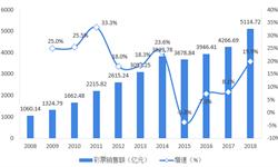 高频快开和竞彩销量锐减引发市场担忧  十张图看2018年中国<em>彩票</em>市场表现