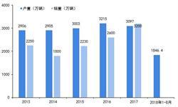 2018年中国电动自行车行业发展现状及趋势分析 技术创新将成为企业的核心竞争力【组图】