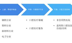2018年中国口腔医疗行业市场产业链分析与发展趋势 服务领域中民营机构占据主流【组图】