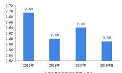 2018中国光学薄膜行业市场前景和发展趋势分析 面板<em>产业</em>对光学<em>膜</em>的需求潜力大【组图】