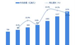 2018年全球网络游戏行业市场现状与发展趋势分析 市场规模稳步扩大【组图】