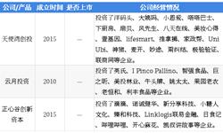 2018年中国湖畔大学学员所在行业解读之——<em>风险投资</em>:中国风投领跑全球,投资额向后期项目倾斜