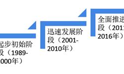 2018年中国教育信息化行业国家及省市政策汇总
