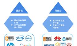 2018年行业云市场分析与发展趋势 传统软件平台向行业云应用提供商转型将获益【组图】