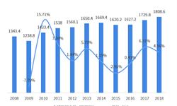 重磅!20大产业迁移路径全景系列之——中国钢铁产业迁移路径及钢铁产业发展趋势全景图