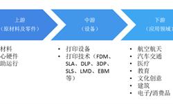 2018年中国<em>3</em><em>D</em><em>打印</em><em>材料</em>行业市场规模分析及发展趋势 需求+政策助推市场规模增长【组图】
