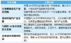 2018年中国<em>3</em><em>D</em><em>打印</em>产业发展现状与市场前景分析 <em>3</em><em>D</em><em>打印</em>在军事装备领域得到广泛应用【组图】