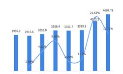 重磅!20大产业迁移路径全景系列之——中国半导体产业迁移路径及半导体产业发展趋势全景图