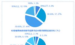2018年中国实体书店发展现状及市场前景 全民阅读战略长期利好于行业发展【组图】