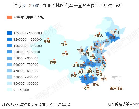 图表8:2009年中国各地区汽车产量分布图示(单位:辆)