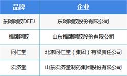 十张图了解2019年中国<em>阿胶</em>行业竞争趋势 双寡头格局短期不会改变