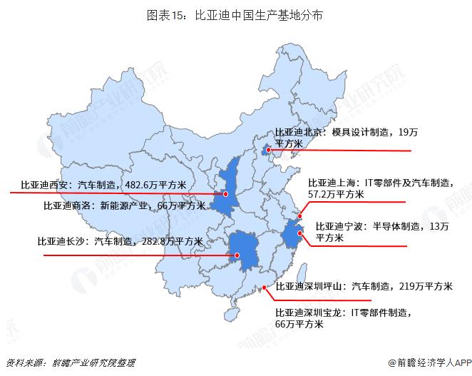 图表15:比亚迪中国生产基地分布