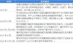 2018中国氧化锆行业市场概况和发展前景分析 氧化锆陶瓷机壳越来越受到市场的重视【组图】
