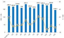 2018年全年中国<em>造纸</em>行业市场分析:产量约为1.2亿吨,广东省位居第一